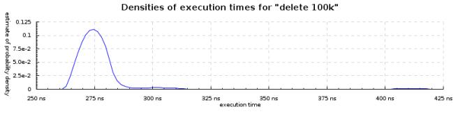 delete-100k-densities-800x200