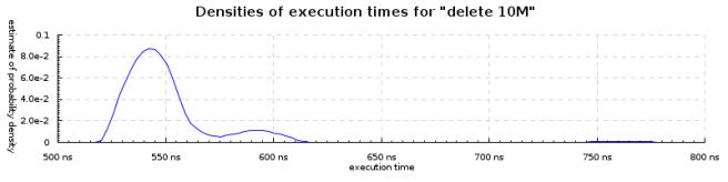 delete-10m-densities-800x200