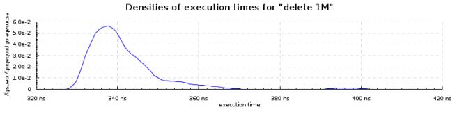 delete-1m-densities-800x200
