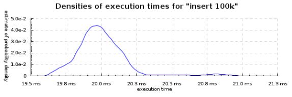 insert-100k-densities-600x200