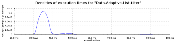 data.adaptive.list.filter-densities-800x200